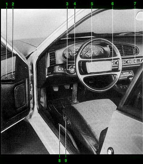 commandes cot gauche manuel technique porsche 944. Black Bedroom Furniture Sets. Home Design Ideas